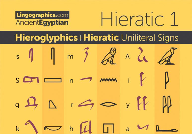 Hieroglyphics and hieratic writing alphabet